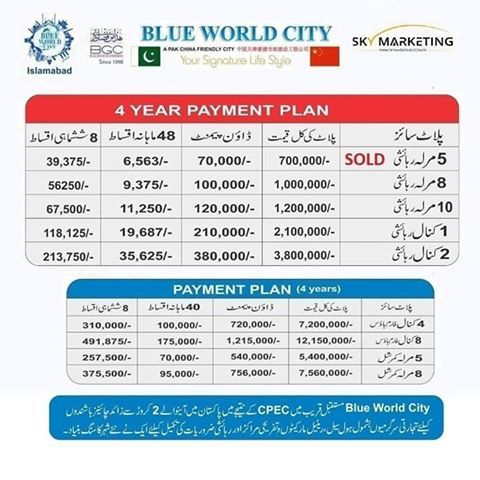 Blue-world-city-payment-plan
