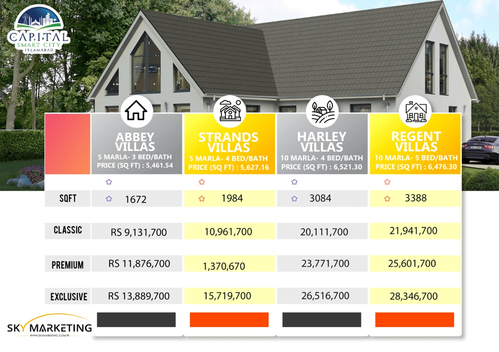Capital-Smart-City-Smart-Villas-Price