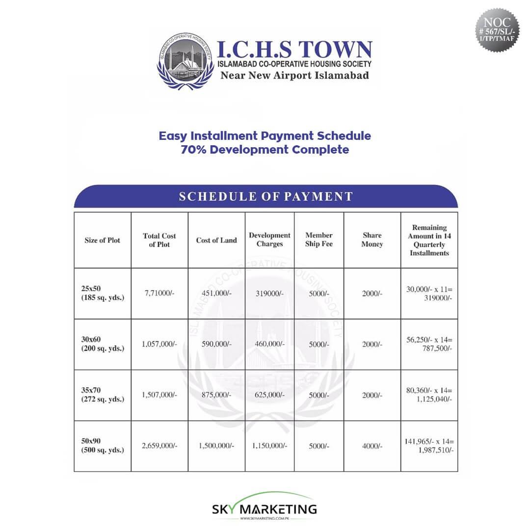 ICHS-ISLAMABAD-PAYMENT-PLAN
