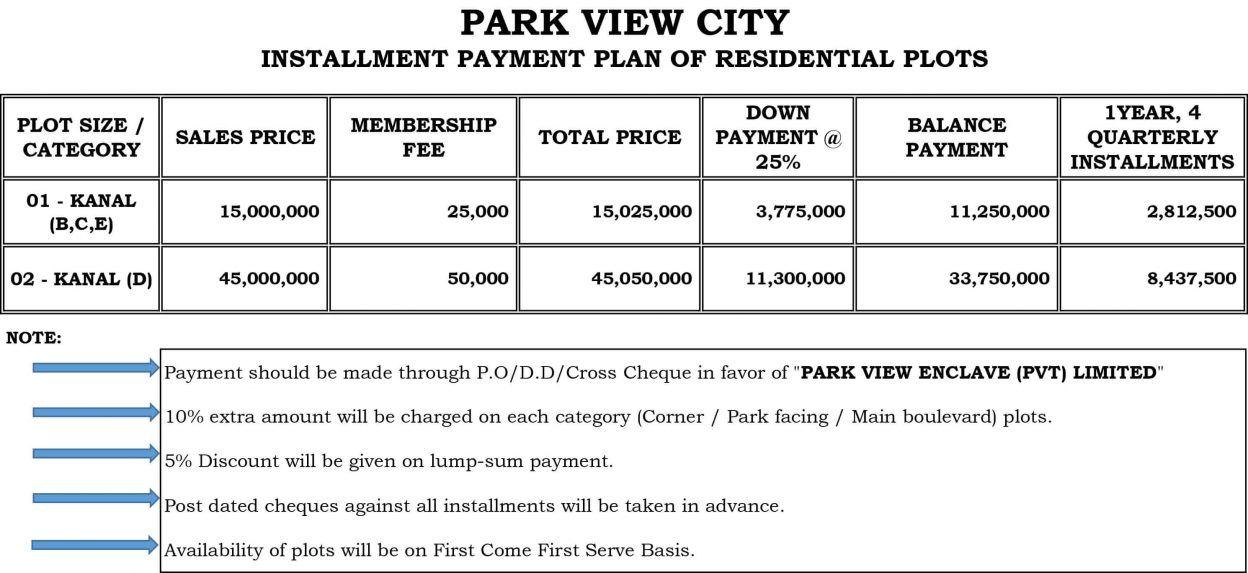 Park-view-city-1-K-2-K-Installments