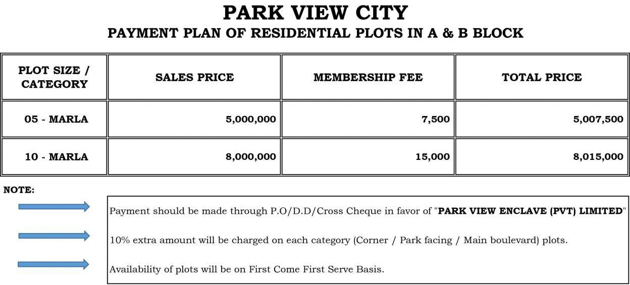 Park-view-city-A-B-Cash