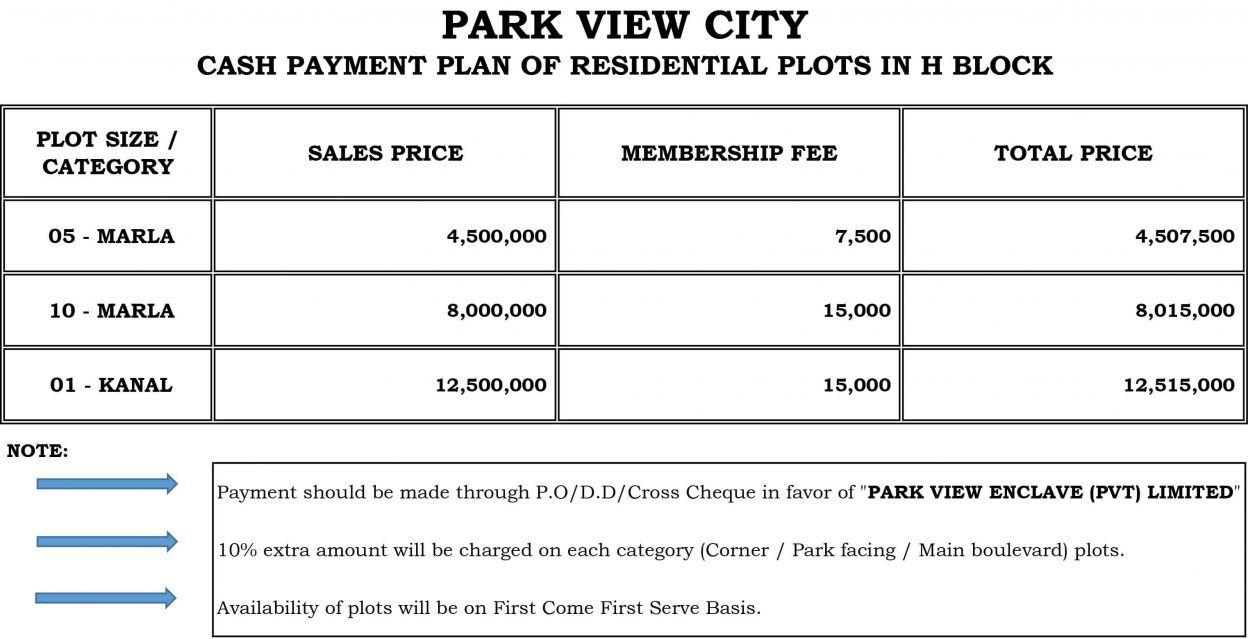 Park-view-city-H-Block-Cash