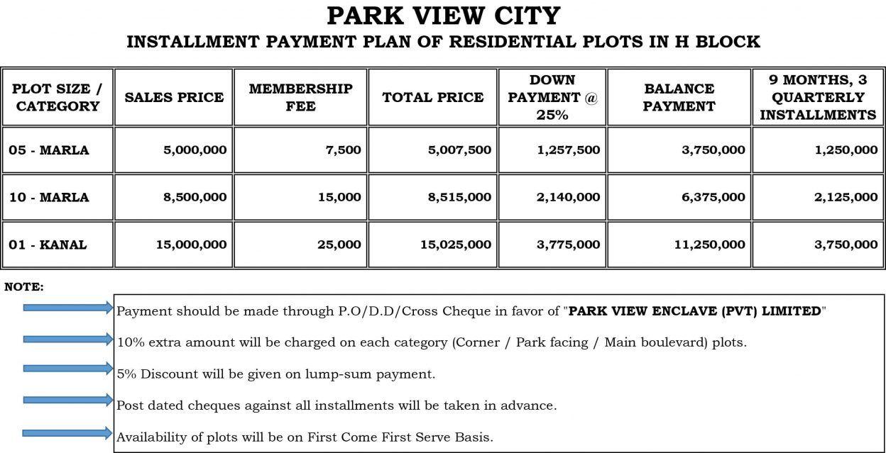 Park-view-city-H-Block-Installments
