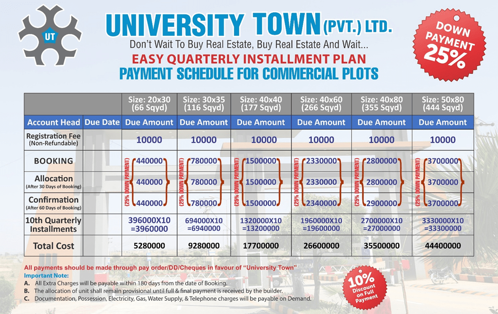 University-town-islamabad-plot-prices