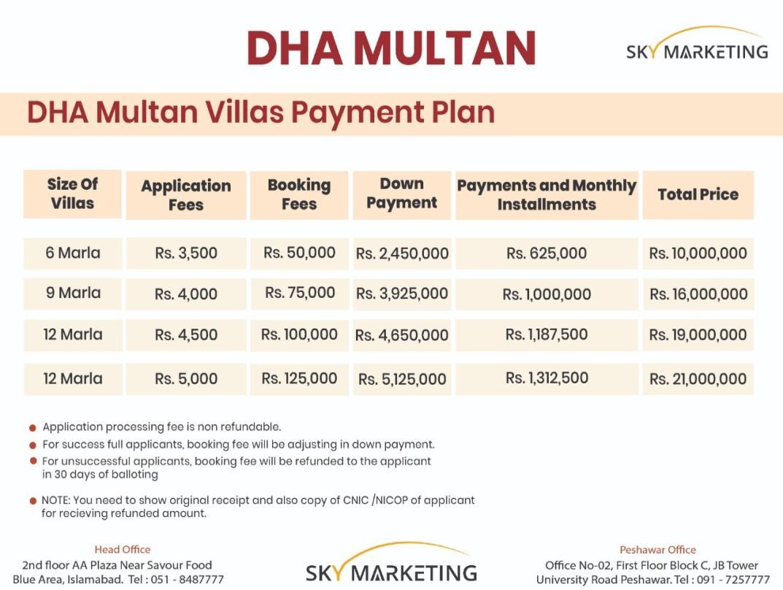 DHA Multan Payment Plan