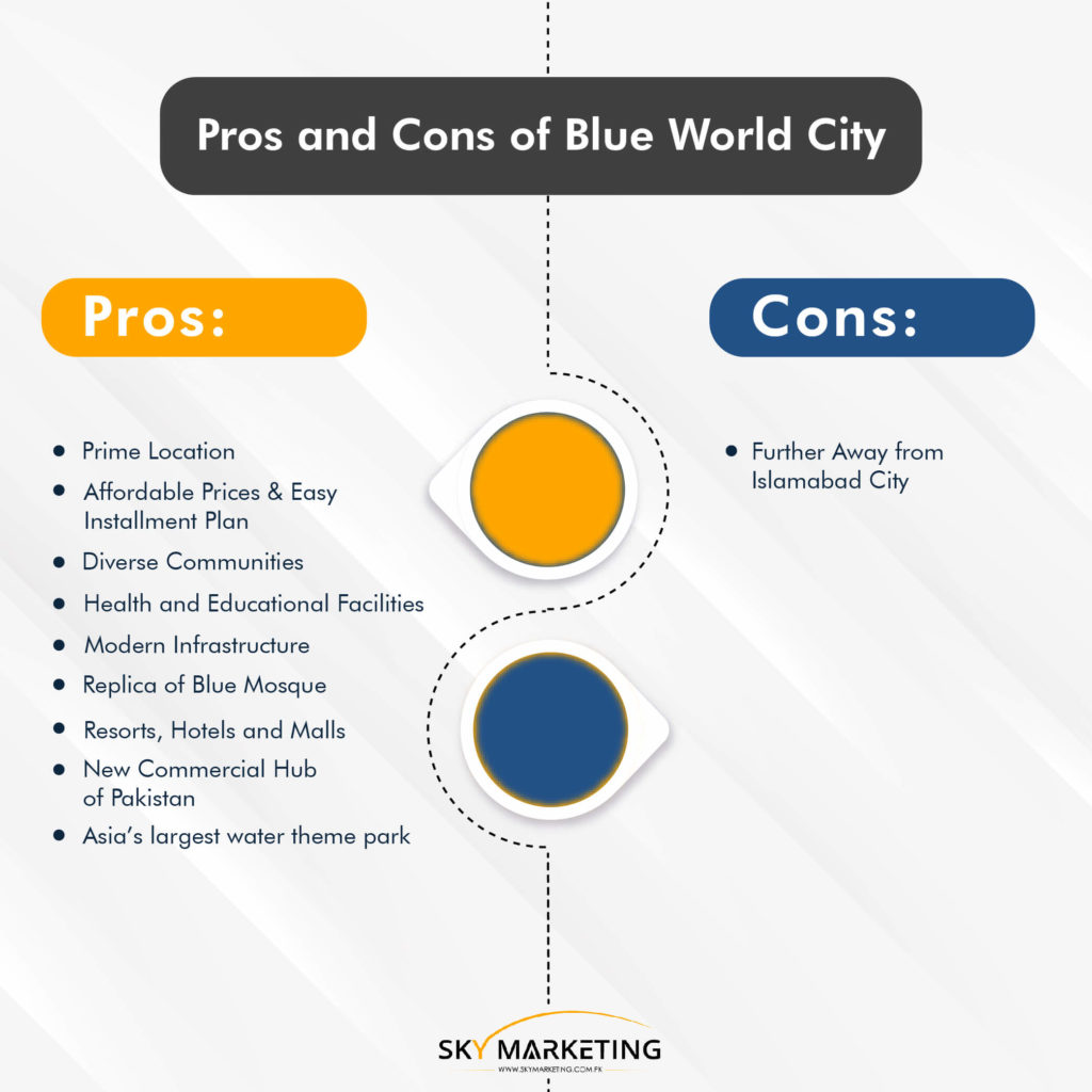 Pros and cons Blue world city