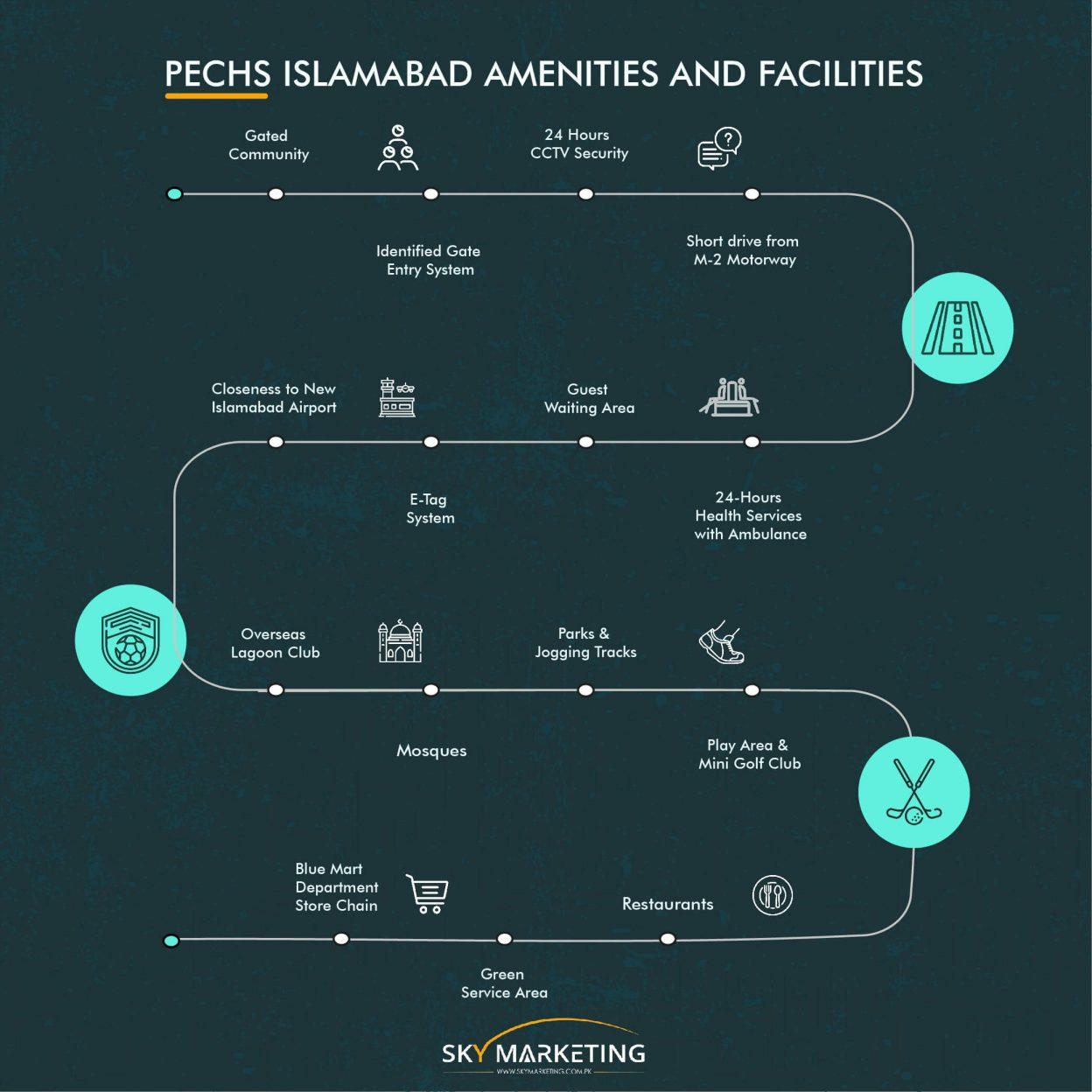 Pechs Islamabad Amenities and facilities