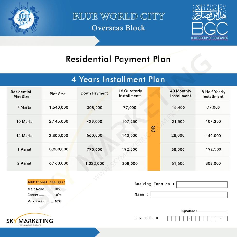 blue world city payment plan overseas block
