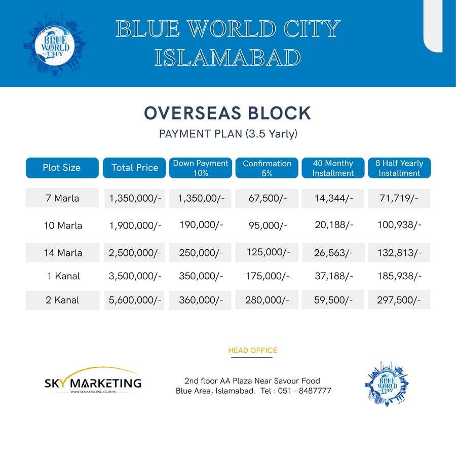 blue world city islamabad overseas block payment plan