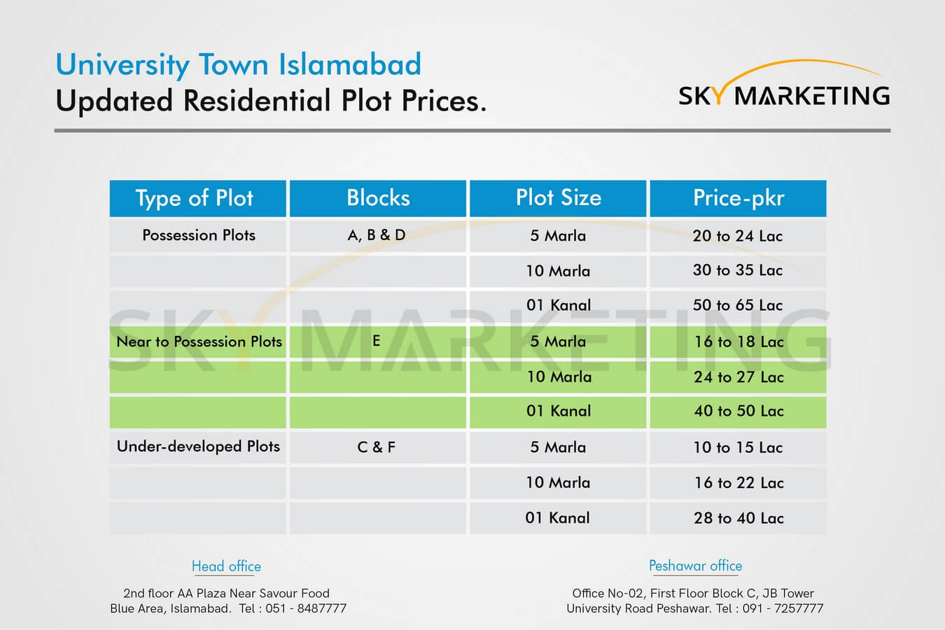 University Town islamabad plot prices
