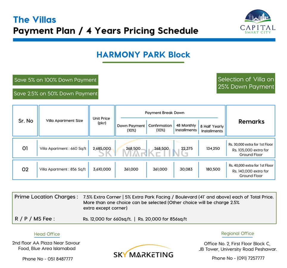 Payment Plan of the Villa Apartments harmony park capital smart city
