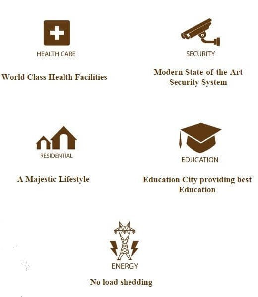 smart city islamabad Facilities
