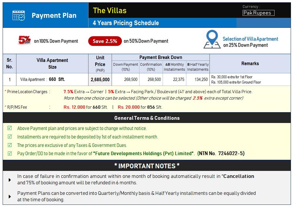 Payment plan of villa apartments
