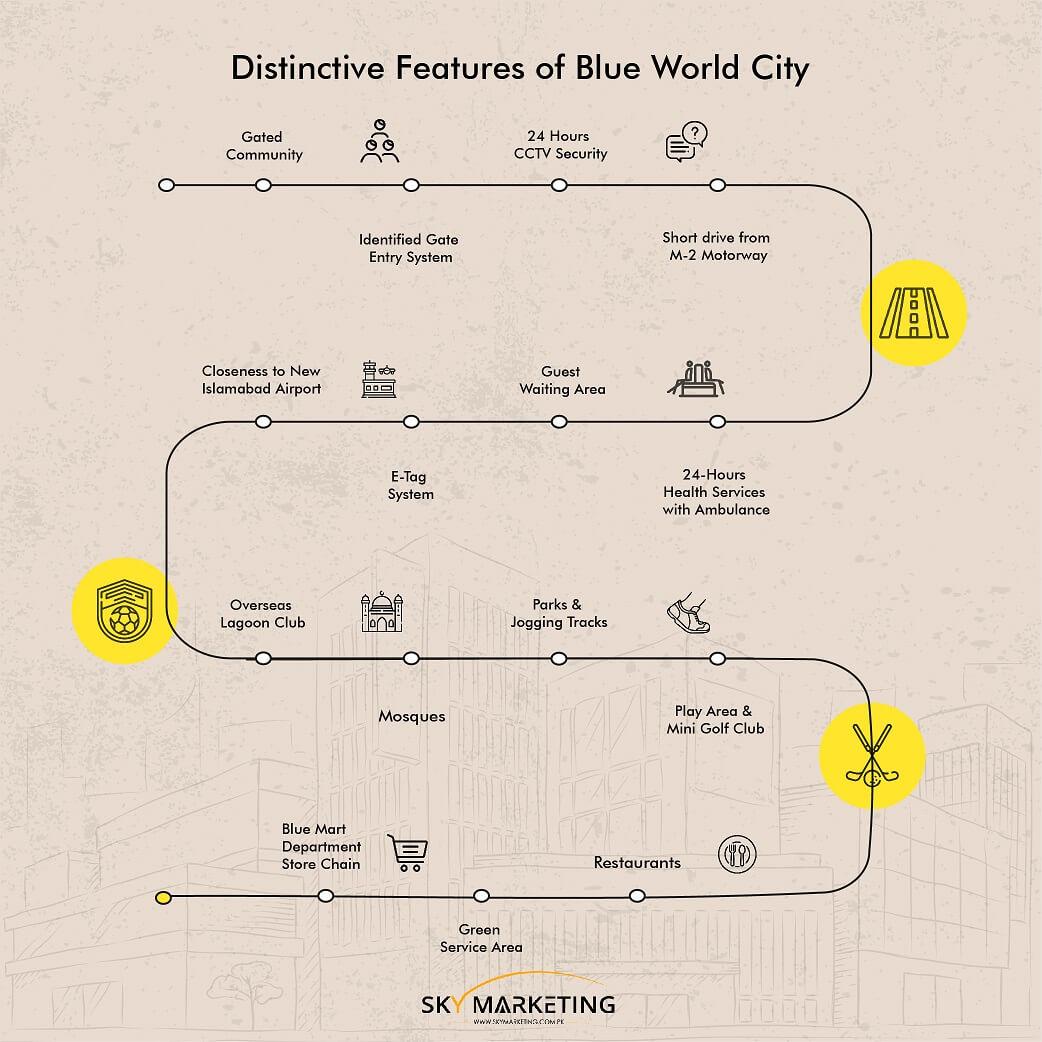 Blue World City Facilities