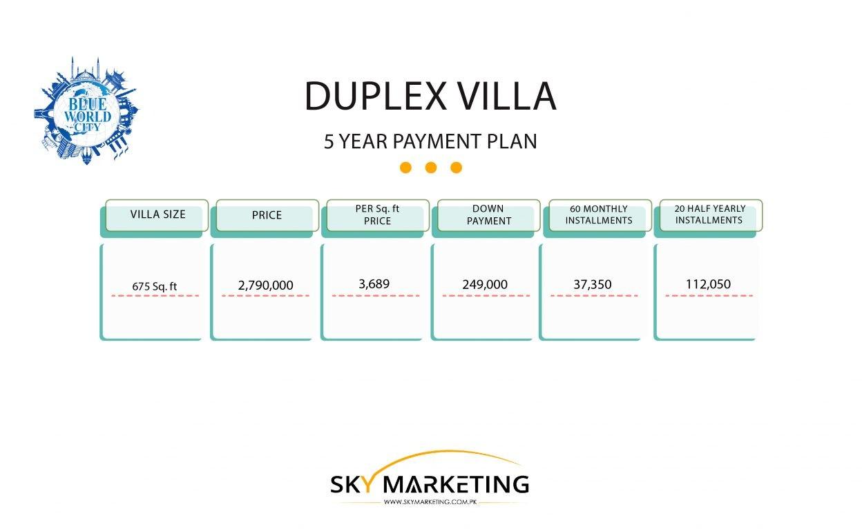Blue World City Duplex Villa Payment plan