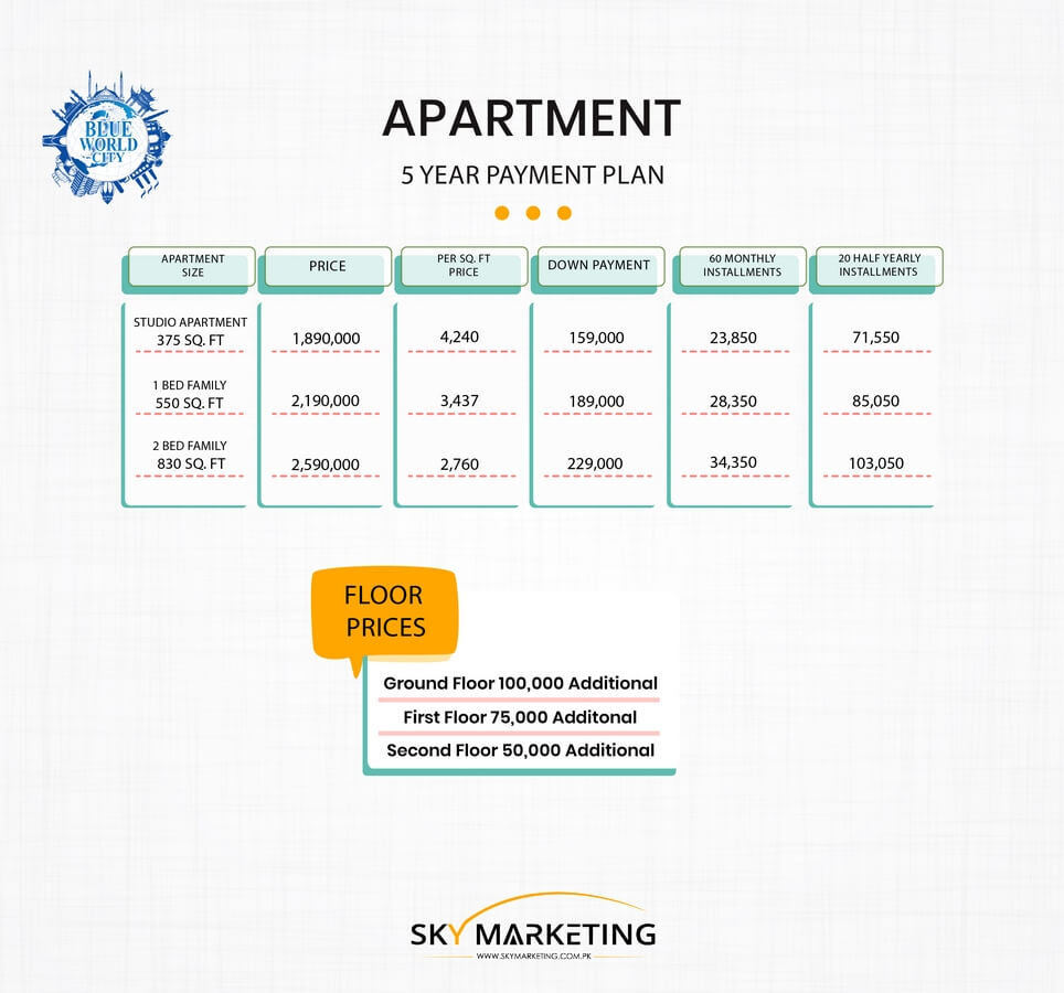 Blue world city apartment 5 years payment plan