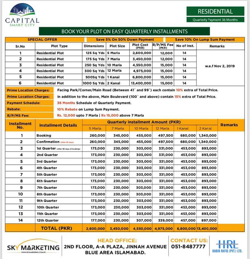 Capital smart city residential Payment pln