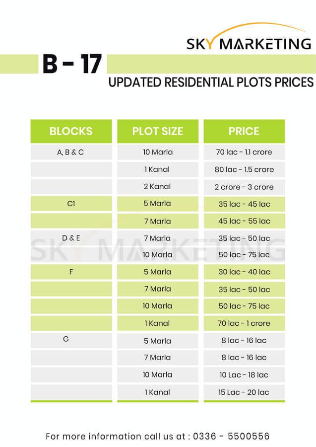 b-17 islamabad multi gardens payment plan