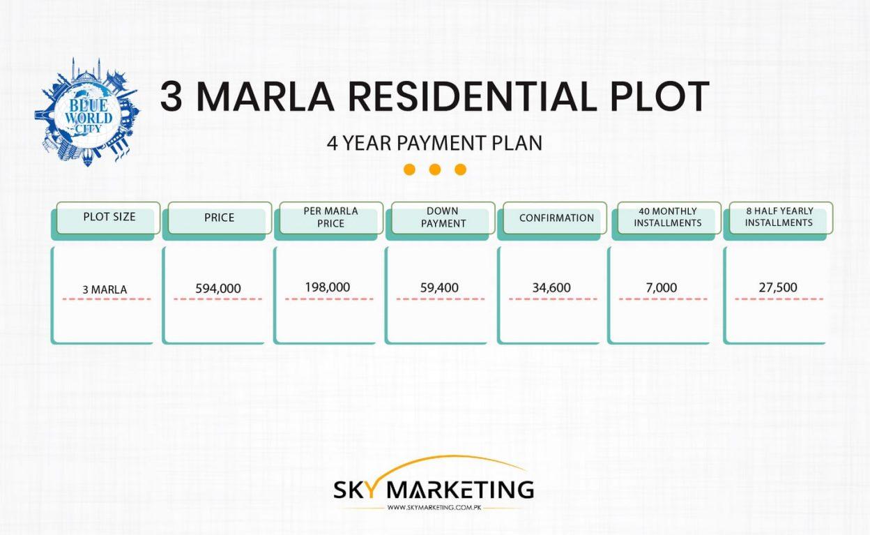 blue world city 3 Marla Residential Plot payment plan