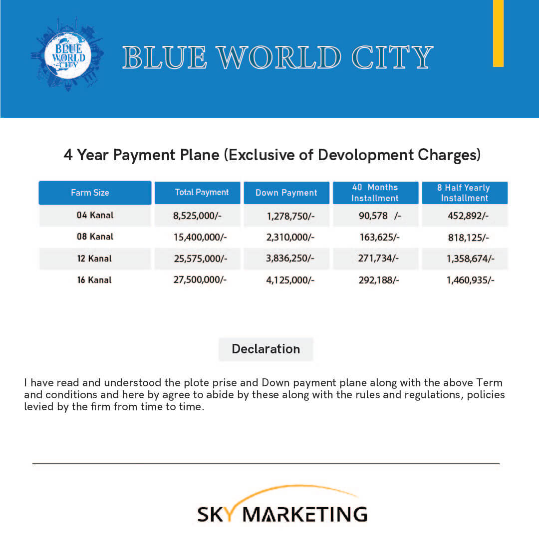 4 years payment plane blue world city